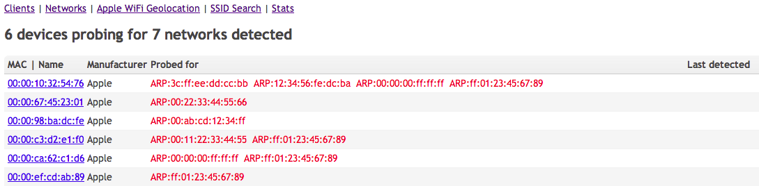 Clients detected, and the APs they queried for (anonymized, obviously)